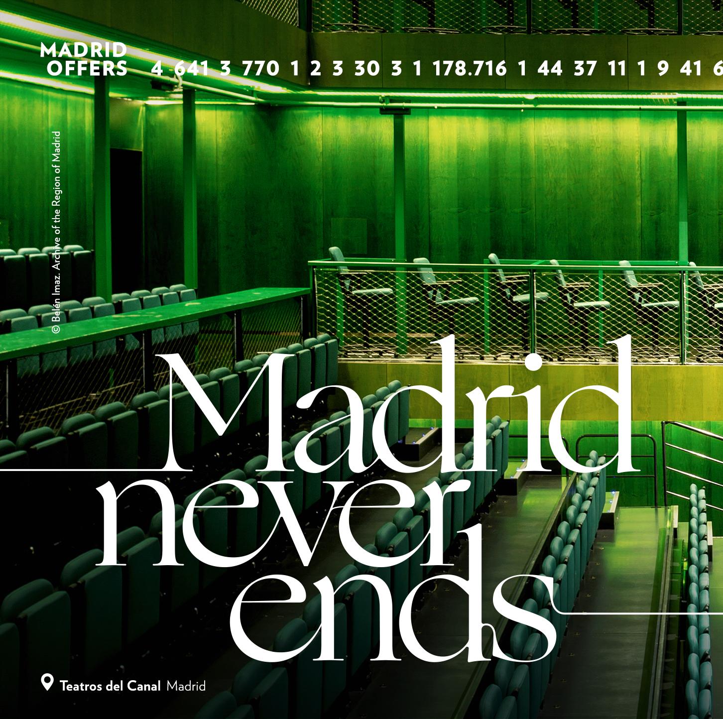 COMUNIDAD DE MADRID<br>TURISMO INTERNACIONAL